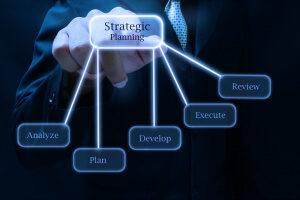 Strategic Planning - S